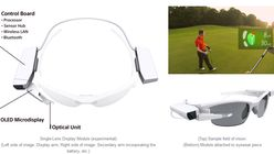Sony har lansert sin Google Glass-konkurrent