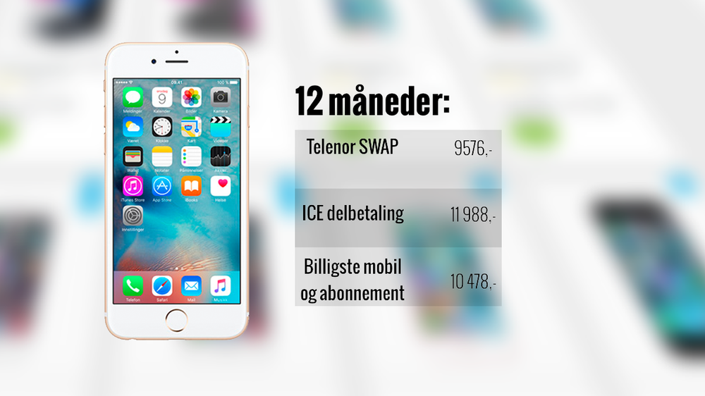 telenor mobil forsikring iphone